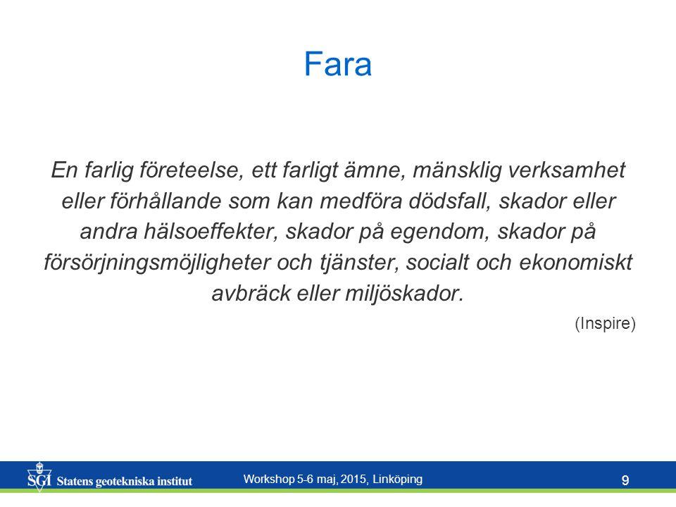 Workshop 5-6 maj, 2015, Linköping 9 Fara En farlig företeelse, ett farligt ämne, mänsklig verksamhet eller förhållande som kan medföra dödsfall, skado
