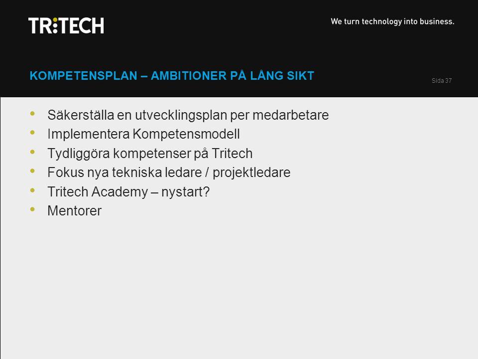 Sida 37 KOMPETENSPLAN – AMBITIONER PÅ LÅNG SIKT Säkerställa en utvecklingsplan per medarbetare Implementera Kompetensmodell Tydliggöra kompetenser på Tritech Fokus nya tekniska ledare / projektledare Tritech Academy – nystart.