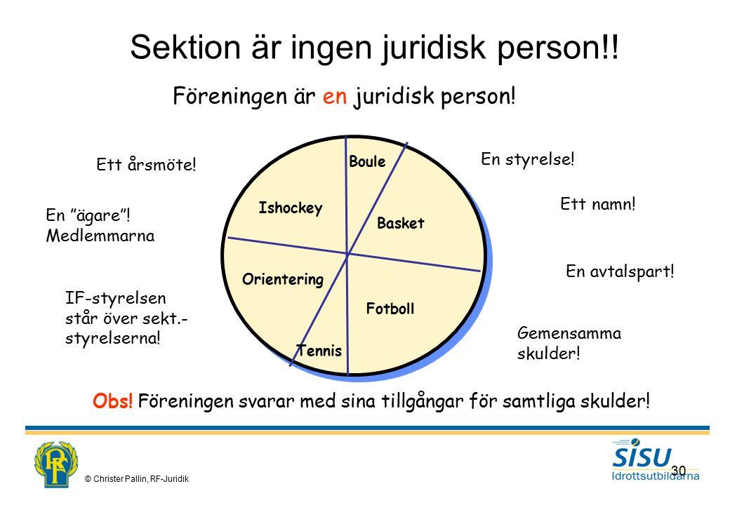© Christer Pallin, RF-Juridik 30 Sektion är ingen juridisk person!.