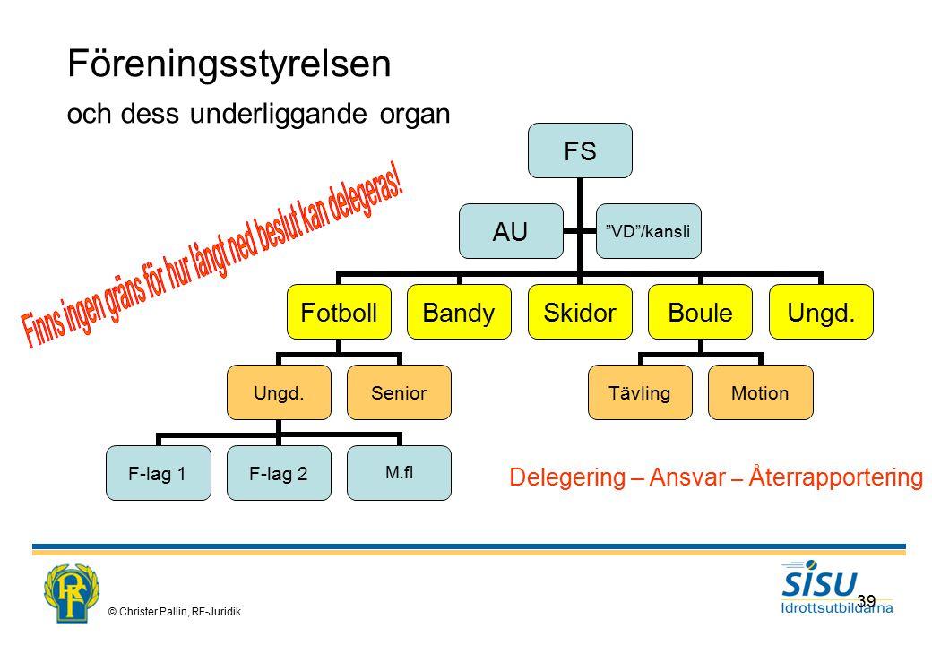 © Christer Pallin, RF-Juridik 39 Föreningsstyrelsen och dess underliggande organ Delegering – Ansvar – Återrapportering