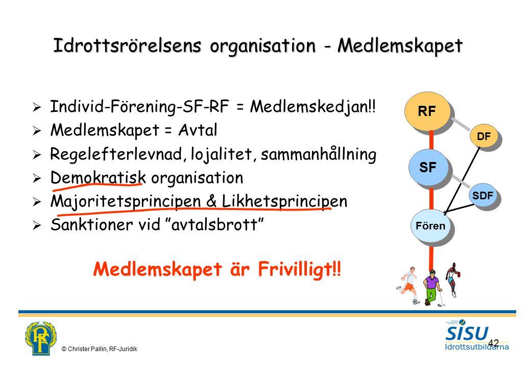 © Christer Pallin, RF-Juridik 42 Idrottsrörelsens organisation - Medlemskapet  Individ-Förening-SF-RF = Medlemskedjan!.