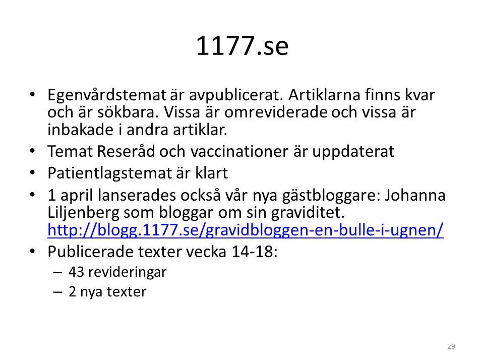 1177.se Egenvårdstemat är avpublicerat. Artiklarna finns kvar och är sökbara. Vissa är omreviderade och vissa är inbakade i andra artiklar. Temat Rese