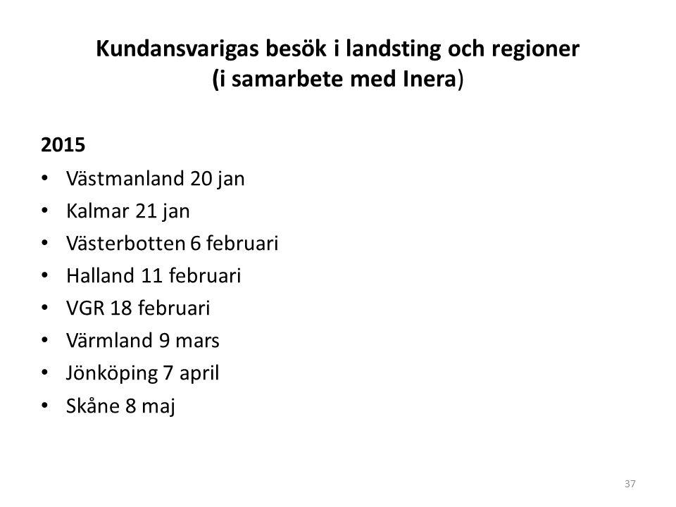 Kundansvarigas besök i landsting och regioner (i samarbete med Inera) 2015 Västmanland 20 jan Kalmar 21 jan Västerbotten 6 februari Halland 11 februar