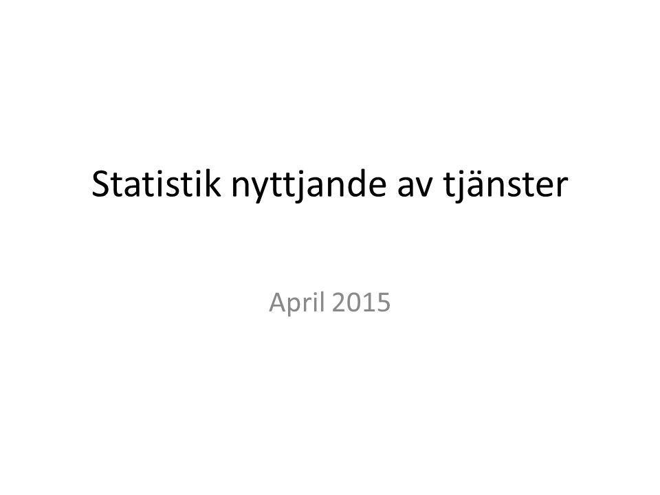 Statistik nyttjande av tjänster April 2015