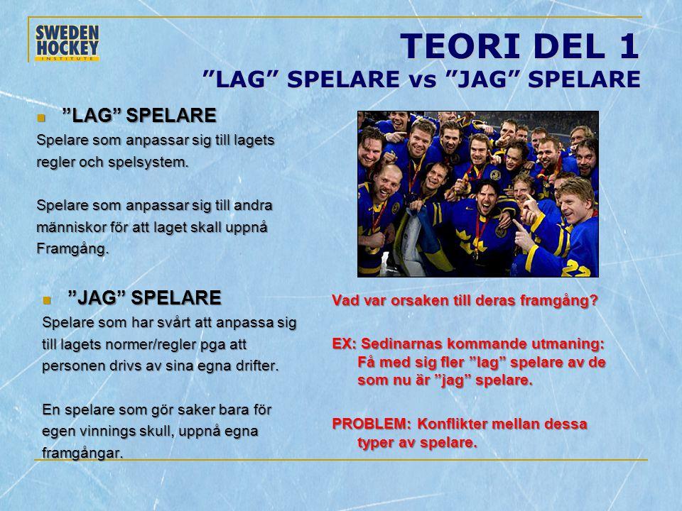 """TEORI DEL 1 """"LAG"""" SPELARE vs """"JAG"""" SPELARE Vad var orsaken till deras framgång? EX: Sedinarnas kommande utmaning: Få med sig fler """"lag"""" spelare av de"""