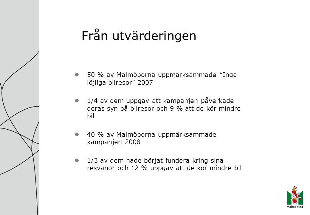 Från utvärderingen 50 % av Malmöborna uppmärksammade Inga löjliga bilresor 2007 1/4 av dem uppgav att kampanjen påverkade deras syn på bilresor och 9 % att de kör mindre bil 40 % av Malmöborna uppmärksammade kampanjen 2008 1/3 av dem hade börjat fundera kring sina resvanor och 12 % uppgav att de kör mindre bil