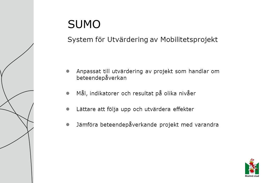 SUMO System för Utvärdering av Mobilitetsprojekt Anpassat till utvärdering av projekt som handlar om beteendepåverkan Mål, indikatorer och resultat på olika nivåer Lättare att följa upp och utvärdera effekter Jämföra beteendepåverkande projekt med varandra