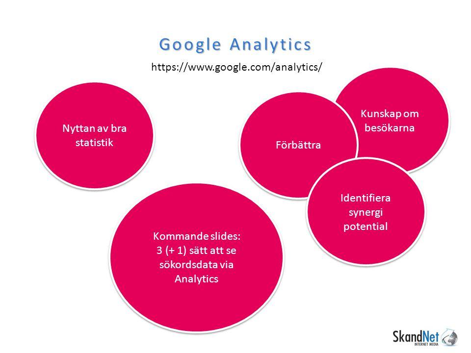Google Analytics https://www.google.com/analytics/ Nyttan av bra statistik Kunskap om besökarna Förbättra Identifiera synergi potential Kommande slide