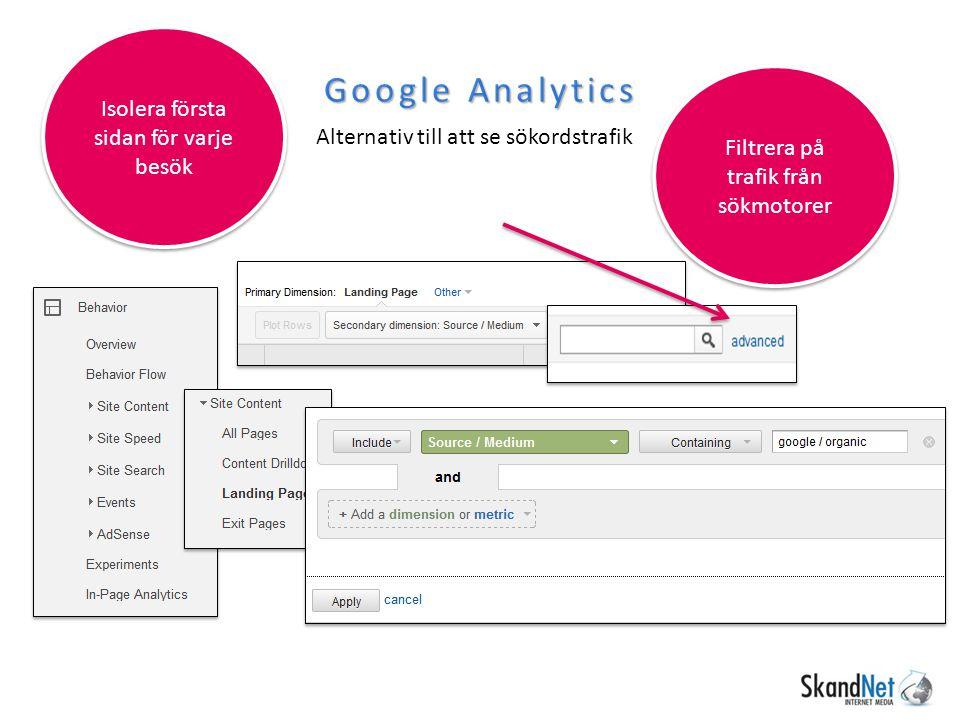 Google Analytics Alternativ till att se sökordstrafik Filtrera på trafik från sökmotorer Isolera första sidan för varje besök
