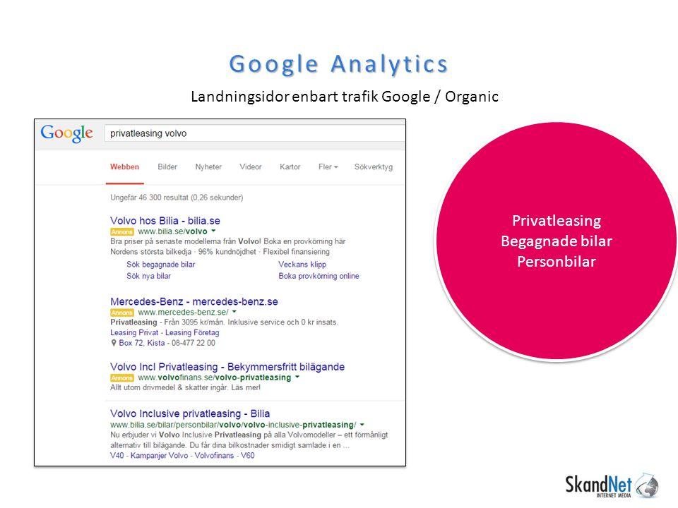 Google Analytics Landningsidor enbart trafik Google / Organic Privatleasing Begagnade bilar Personbilar Privatleasing Begagnade bilar Personbilar