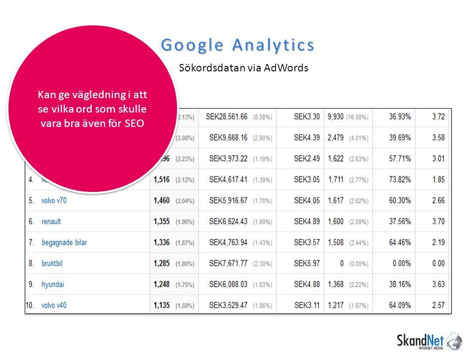 Google Analytics Sökordsdatan via AdWords Kan ge vägledning i att se vilka ord som skulle vara bra även för SEO