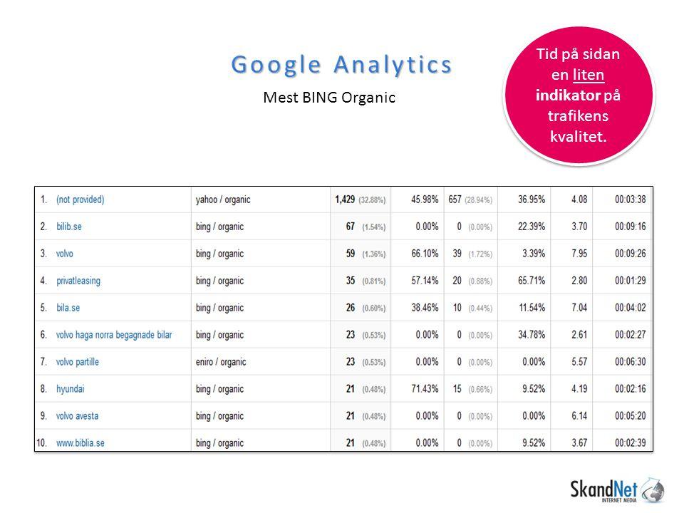 Google Analytics Mest BING Organic Tid på sidan en liten indikator på trafikens kvalitet.