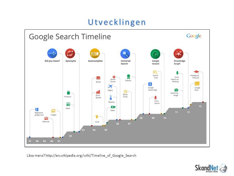 Utvecklingen Lite mer avancerad onsite Läsa mera? http://en.wikipedia.org/wiki/Timeline_of_Google_Search