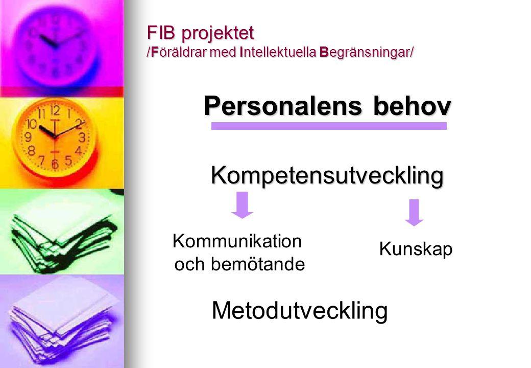 FIB projektet /Föräldrar med Intellektuella Begränsningar/ Personalens behov Kompetensutveckling Kommunikation och bemötande Kunskap Metodutveckling
