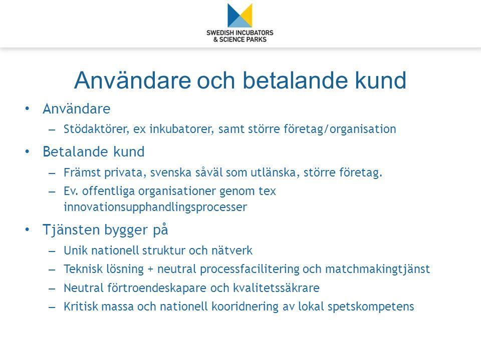 Användare – Stödaktörer, ex inkubatorer, samt större företag/organisation Betalande kund – Främst privata, svenska såväl som utlänska, större företag.