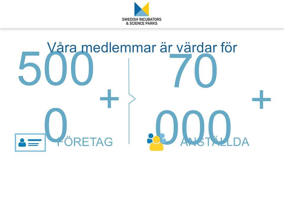 FÖRETAG 500 0 ANSTÄLLDA 70 000 + + Våra medlemmar är värdar för