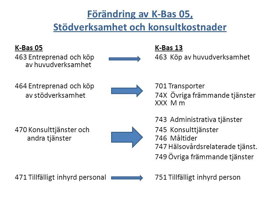 Förändring i K-Bas 13, Transporter (701) Skolskjutsar betraktas som stödverksamhet i utbildningssammanhang – ej huvudverksamhet.