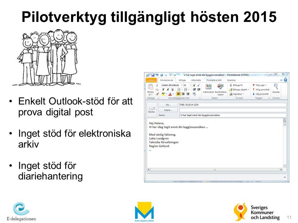 11 Pilotverktyg tillgängligt hösten 2015 Enkelt Outlook-stöd för att prova digital post Inget stöd för elektroniska arkiv Inget stöd för diariehanteri