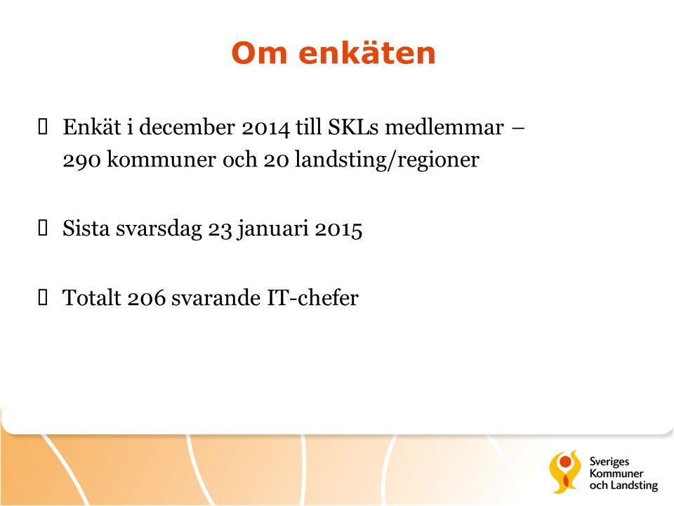 Om enkäten  Enkät i december 2014 till SKLs medlemmar – 290 kommuner och 20 landsting/regioner  Sista svarsdag 23 januari 2015  Totalt 206 svarande