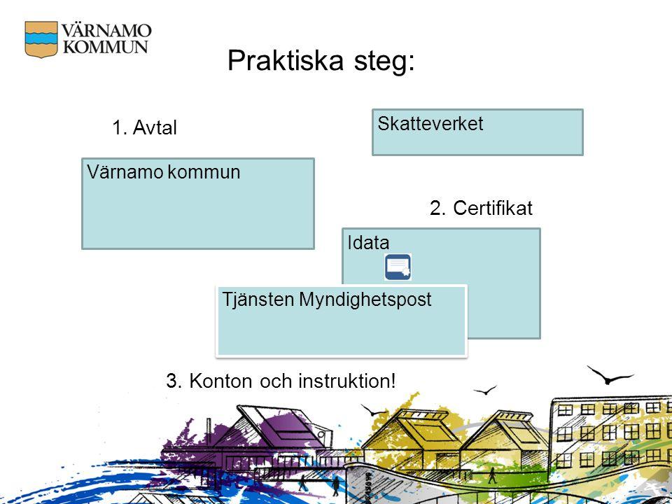 Värnamo kommun Skatteverket Idata Tjänsten Myndighetspost 1. Avtal 2. Certifikat 3. Konton och instruktion! Praktiska steg: