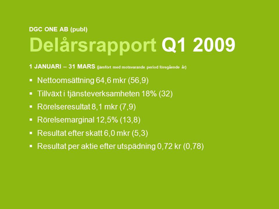 DGC ONE AB (publ) Delårsrapport Q1 2009 1 JANUARI – 31 MARS (jämfört med motsvarande period föregående år)  Nettoomsättning 64,6 mkr (56,9)  Tillväxt i tjänsteverksamheten 18% (32)  Rörelseresultat 8,1 mkr (7,9)  Rörelsemarginal 12,5% (13,8)  Resultat efter skatt 6,0 mkr (5,3)  Resultat per aktie efter utspädning 0,72 kr (0,78)