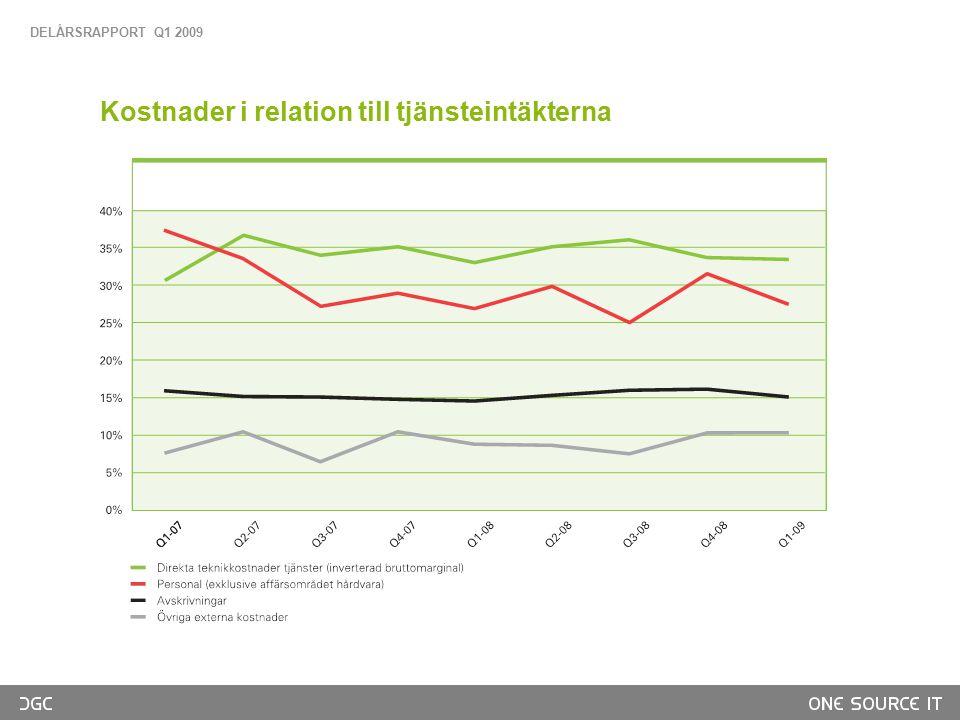 Kostnader i relation till tjänsteintäkterna DELÅRSRAPPORT Q1 2009