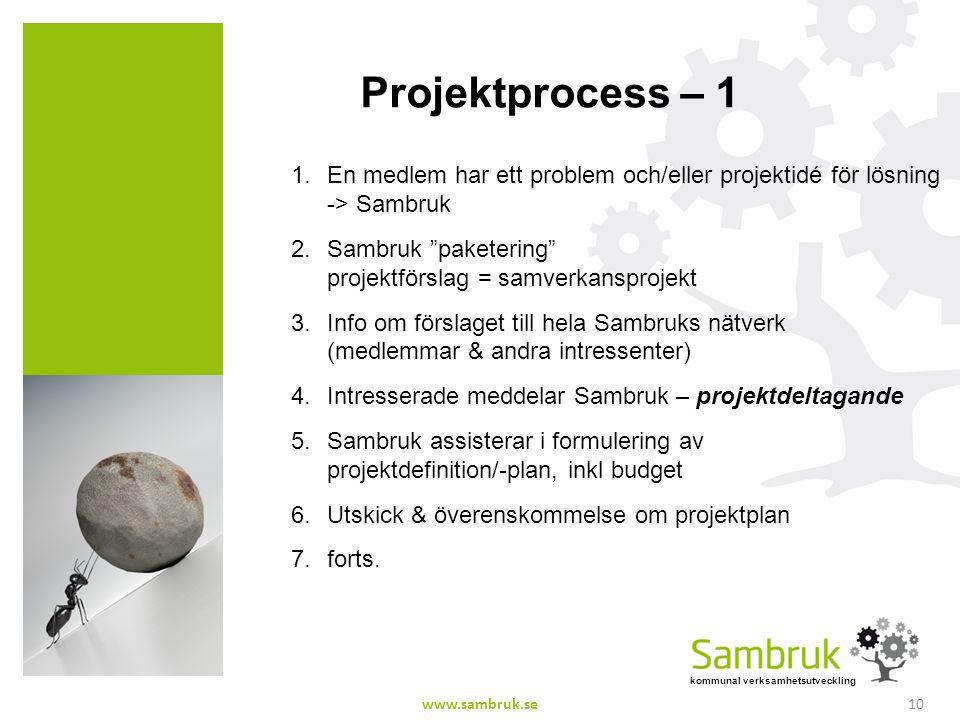 """kommunal verksamhetsutveckling Projektprocess – 1 1.En medlem har ett problem och/eller projektidé för lösning -> Sambruk 2.Sambruk """"paketering"""" proje"""