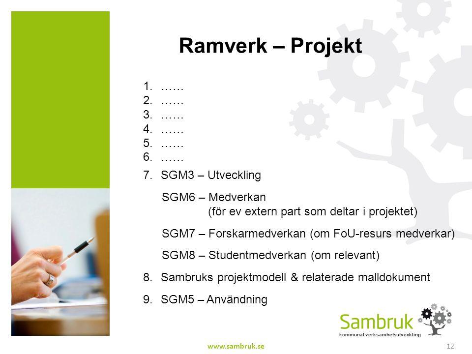 kommunal verksamhetsutveckling Ramverk – Projekt 12www.sambruk.se 1.…… 2.…… 3.…… 4.…… 5.…… 6.…… 7.SGM3 – Utveckling SGM6 – Medverkan (för ev extern pa