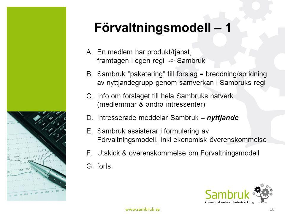 """kommunal verksamhetsutveckling Förvaltningsmodell – 1 A.En medlem har produkt/tjänst, framtagen i egen regi -> Sambruk B.Sambruk """"paketering"""" till för"""