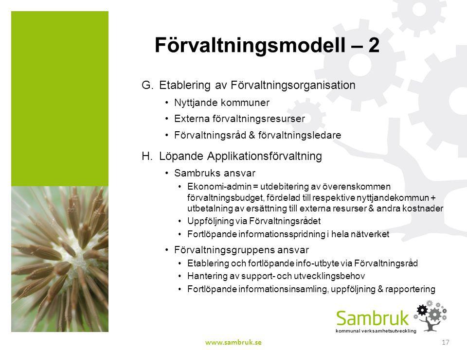 kommunal verksamhetsutveckling Förvaltningsmodell – 2 G.Etablering av Förvaltningsorganisation Nyttjande kommuner Externa förvaltningsresurser Förvalt