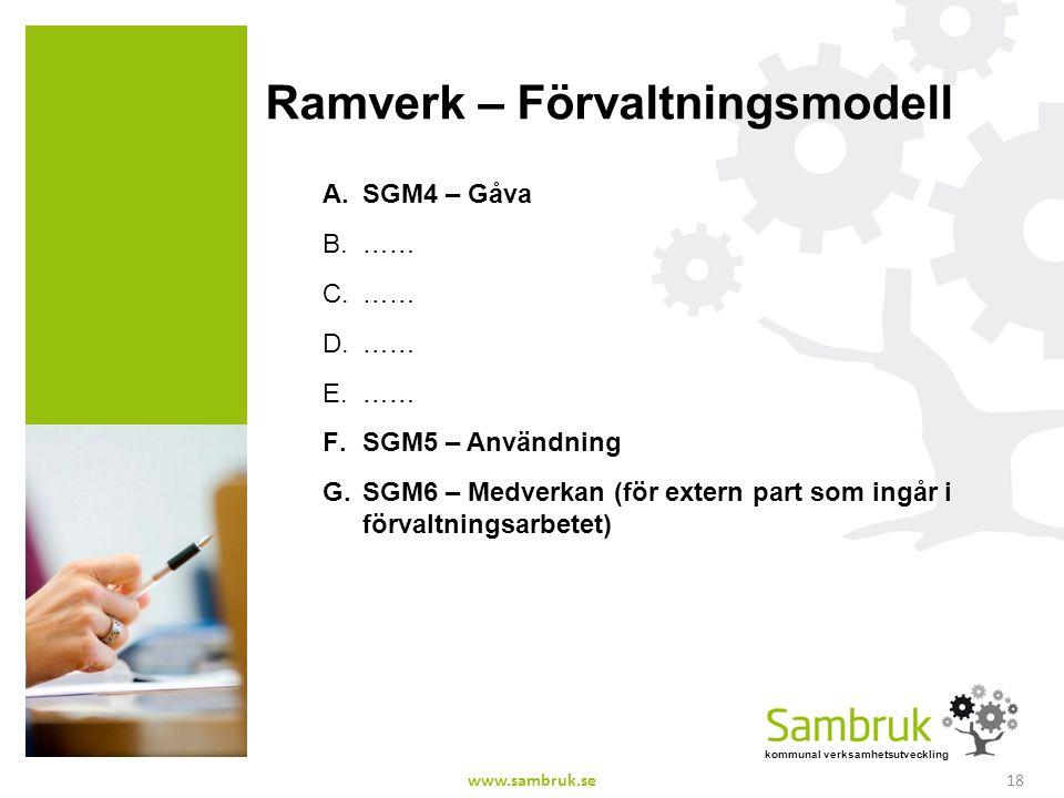 kommunal verksamhetsutveckling Ramverk – Förvaltningsmodell 18www.sambruk.se A.SGM4 – Gåva B.…… C.…… D.…… E.…… F.SGM5 – Användning G.SGM6 – Medverkan