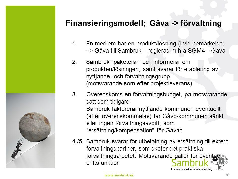 kommunal verksamhetsutveckling Finansieringsmodell; Gåva -> förvaltning 1.En medlem har en produkt/lösning (i vid bemärkelse) => Gåva till Sambruk – r