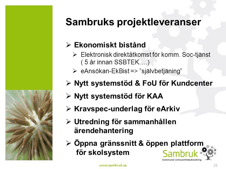 kommunal verksamhetsutveckling Sambruks projektleveranser  Ekonomiskt bistånd  Elektronisk direktåtkomst för komm. Soc-tjänst ( 5 år innan SSBTEK….)