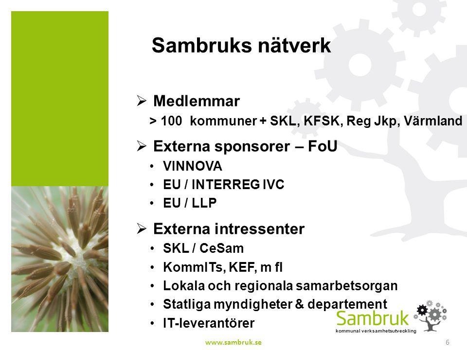 kommunal verksamhetsutveckling Sambruks nätverk  Medlemmar > 100 kommuner + SKL, KFSK, Reg Jkp, Värmland  Externa sponsorer – FoU VINNOVA EU / INTER