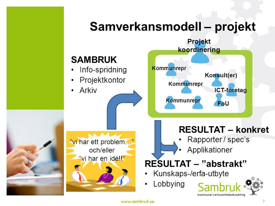 """kommunal verksamhetsutveckling Samverkansmodell – projekt 7www.sambruk.se """"vi har ett problem…"""" och/eller """"vi har en idé!!"""" SAMBRUK Info-spridning Pro"""