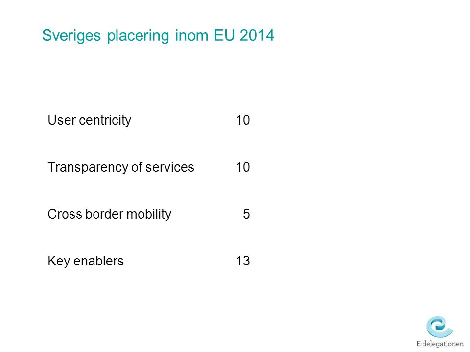 User centricity10 Transparency of services10 Cross border mobility 5 Key enablers13 Sveriges placering inom EU 2014