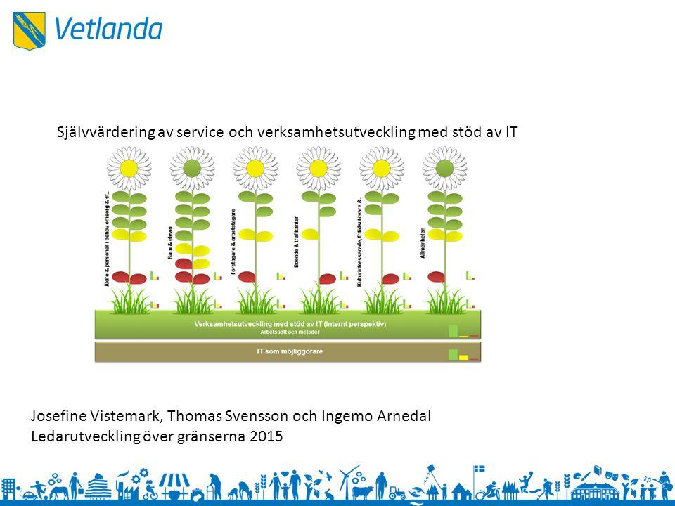 Självvärdering av service och verksamhetsutveckling med stöd av IT Josefine Vistemark, Thomas Svensson och Ingemo Arnedal Ledarutveckling över gränser