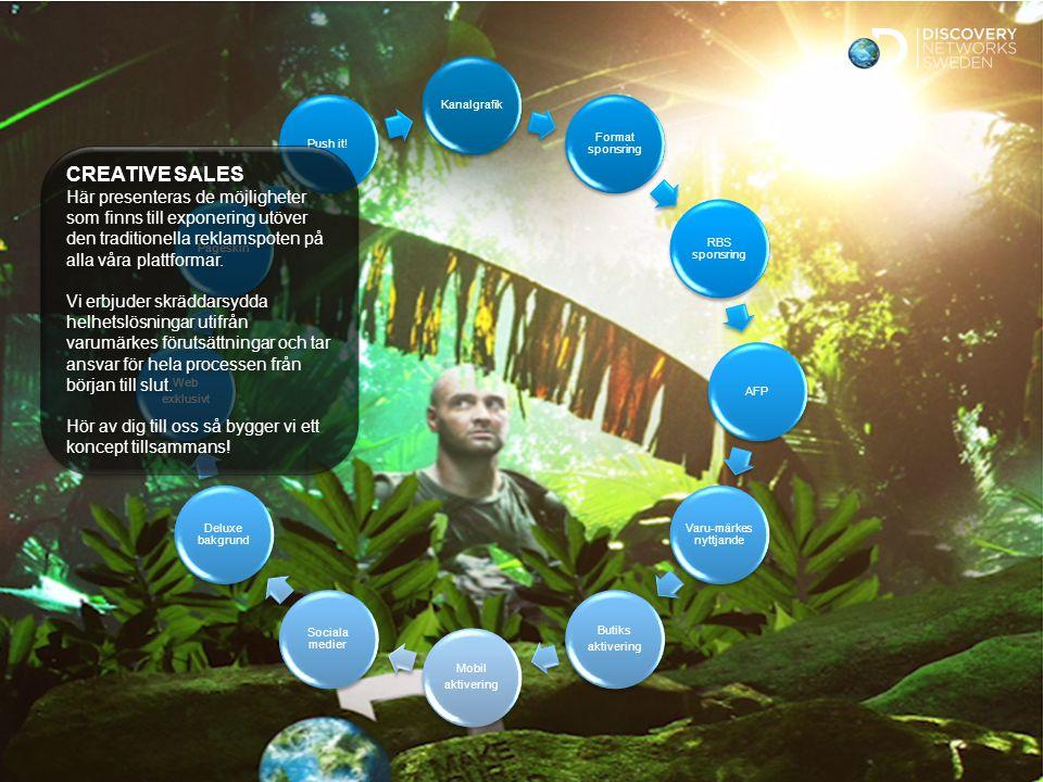 Sv Standard Kanalgrafik Format sponsring RBS sponsring AFP Varu-märkes nyttjande Butiks aktivering Mobil aktivering Sociala medier Deluxe bakgrund Web exklusivt PageskinPush it.