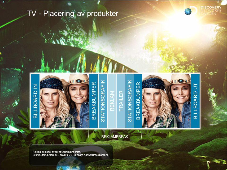 Sv Standard TV - Placering av produkter Reklamskelettet avser ett 30 min program.