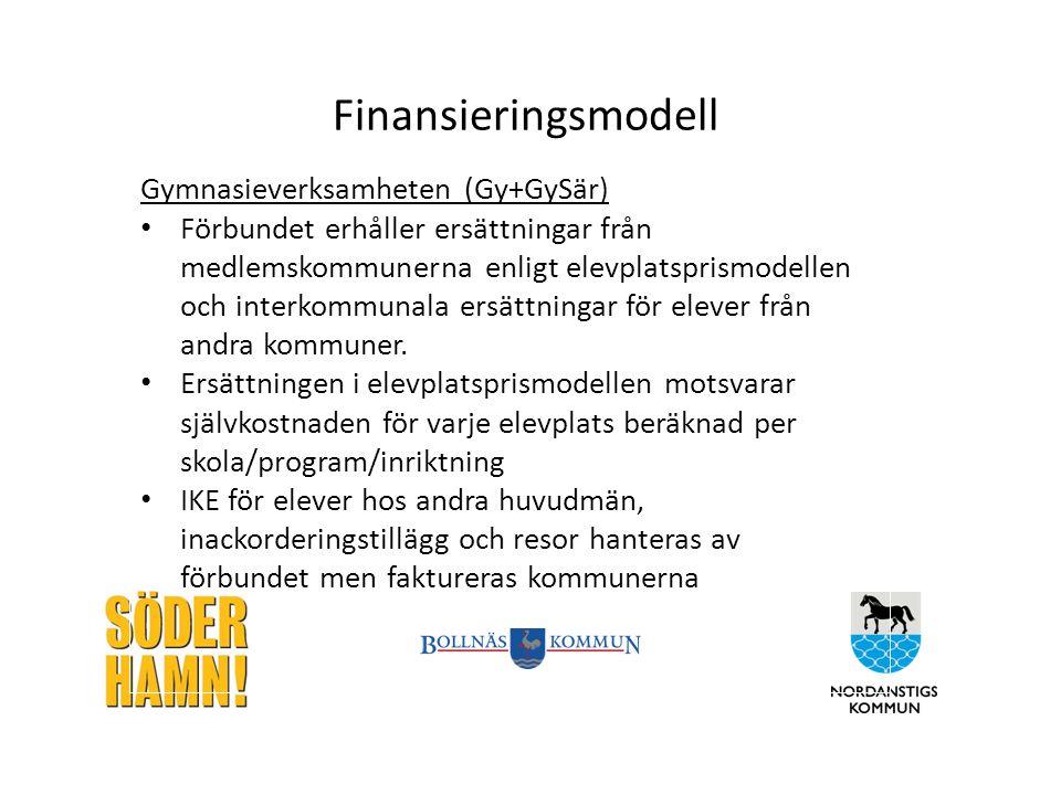 Finansieringsmodell Gymnasieverksamheten (Gy+GySär) Förbundet erhåller ersättningar från medlemskommunerna enligt elevplatsprismodellen och interkommunala ersättningar för elever från andra kommuner.