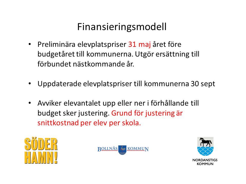 Finansieringsmodell Preliminära elevplatspriser 31 maj året före budgetåret till kommunerna. Utgör ersättning till förbundet nästkommande år. Uppdater