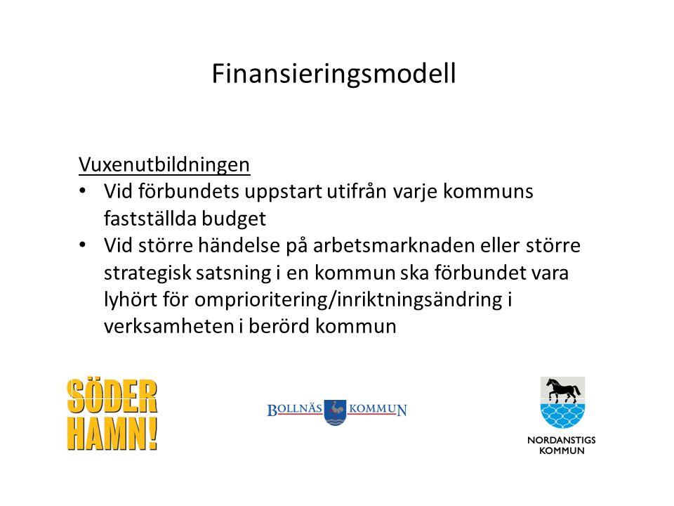 Finansieringsmodell Vuxenutbildningen Vid förbundets uppstart utifrån varje kommuns fastställda budget Vid större händelse på arbetsmarknaden eller större strategisk satsning i en kommun ska förbundet vara lyhört för omprioritering/inriktningsändring i verksamheten i berörd kommun