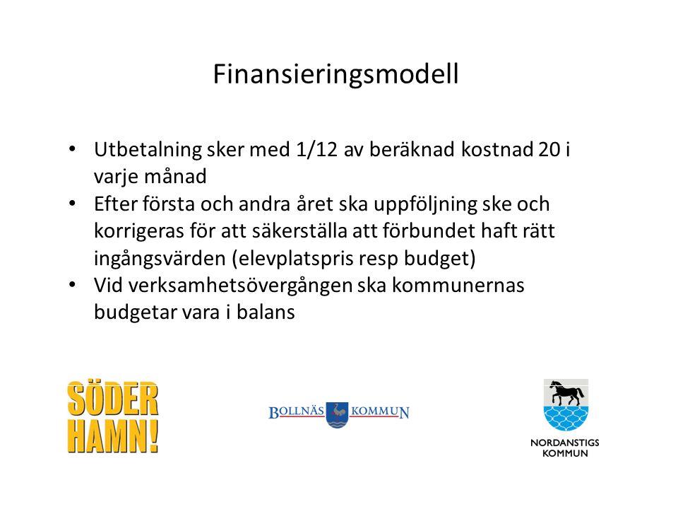 Finansieringsmodell Utbetalning sker med 1/12 av beräknad kostnad 20 i varje månad Efter första och andra året ska uppföljning ske och korrigeras för att säkerställa att förbundet haft rätt ingångsvärden (elevplatspris resp budget) Vid verksamhetsövergången ska kommunernas budgetar vara i balans