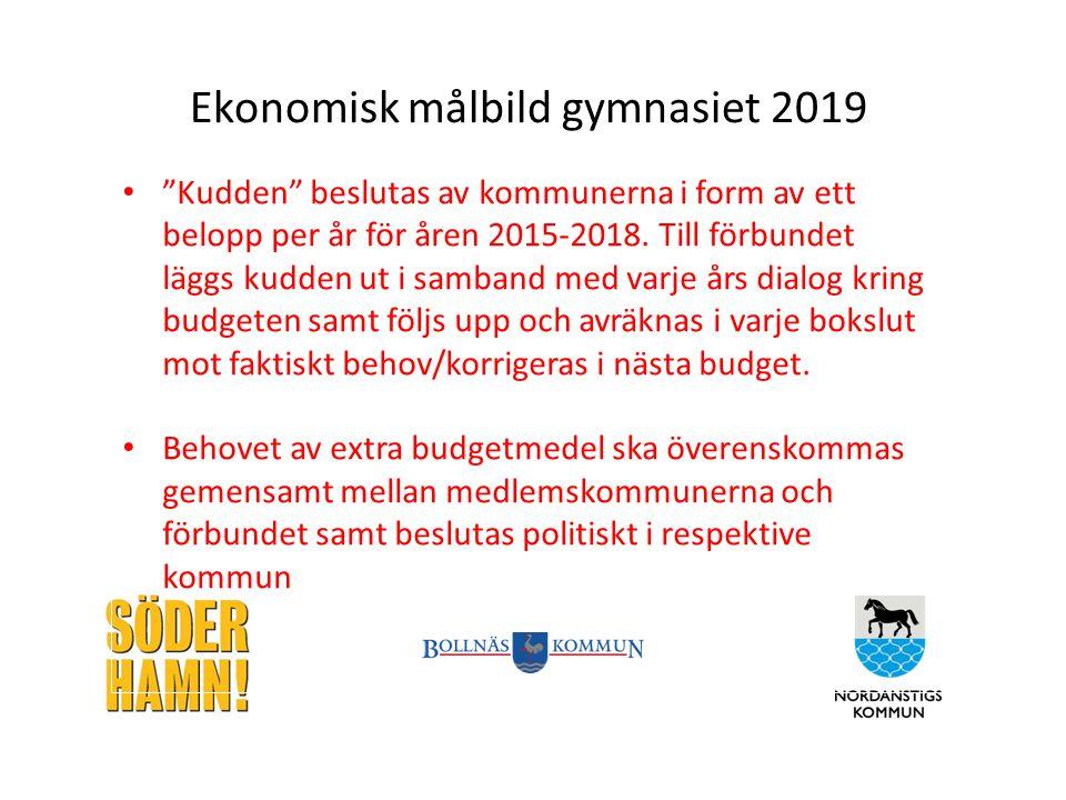 """Ekonomisk målbild gymnasiet 2019 """"Kudden"""" beslutas av kommunerna i form av ett belopp per år för åren 2015-2018. Till förbundet läggs kudden ut i samb"""