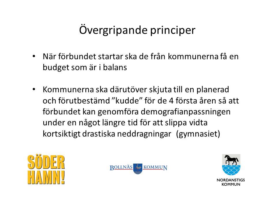 Övergripande principer När förbundet startar ska de från kommunerna få en budget som är i balans Kommunerna ska därutöver skjuta till en planerad och