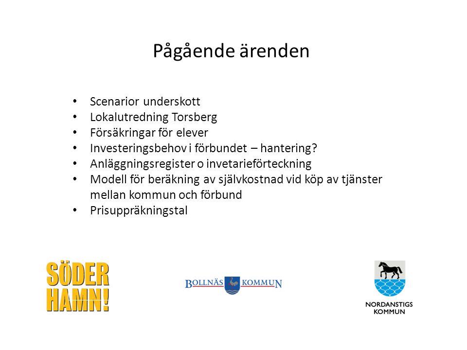Pågående ärenden Scenarior underskott Lokalutredning Torsberg Försäkringar för elever Investeringsbehov i förbundet – hantering? Anläggningsregister o
