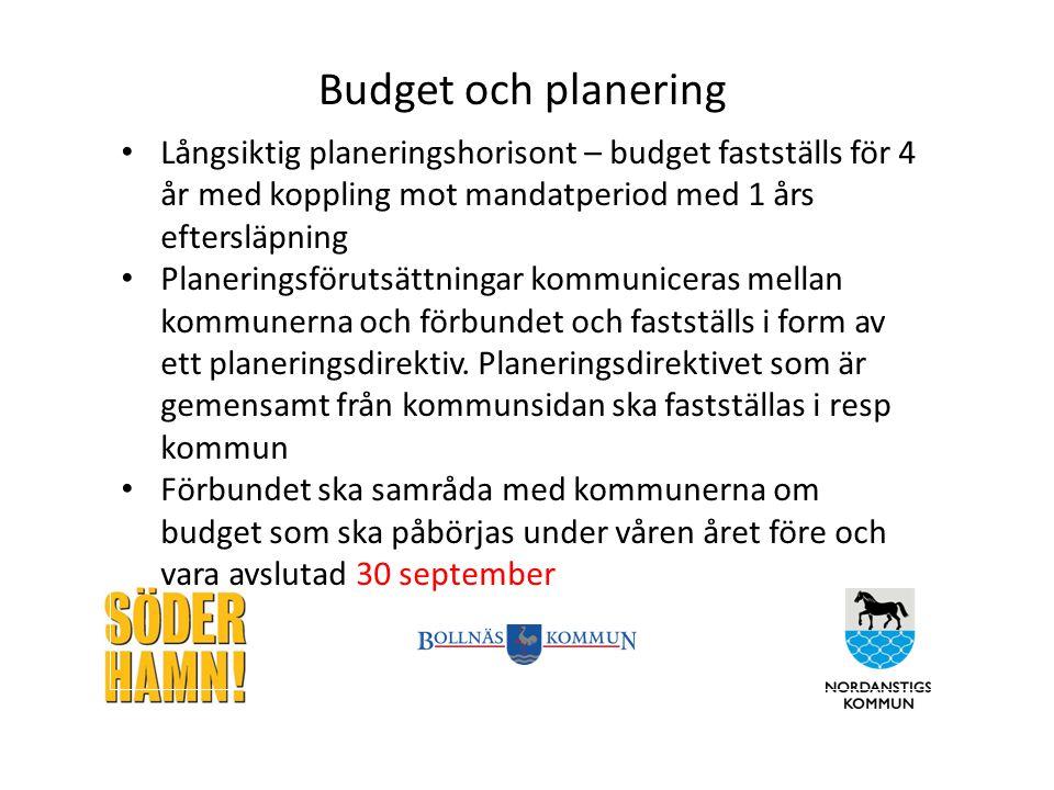 Budget och planering Långsiktig planeringshorisont – budget fastställs för 4 år med koppling mot mandatperiod med 1 års eftersläpning Planeringsförutsättningar kommuniceras mellan kommunerna och förbundet och fastställs i form av ett planeringsdirektiv.