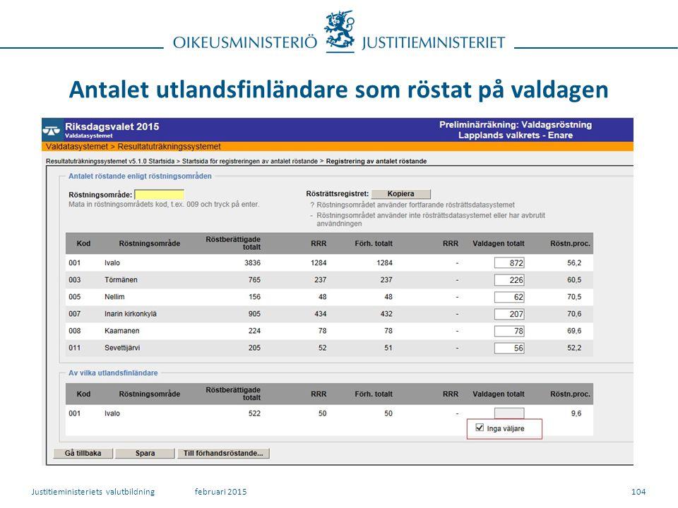 Antalet utlandsfinländare som röstat på valdagen 104februari 2015Justitieministeriets valutbildning