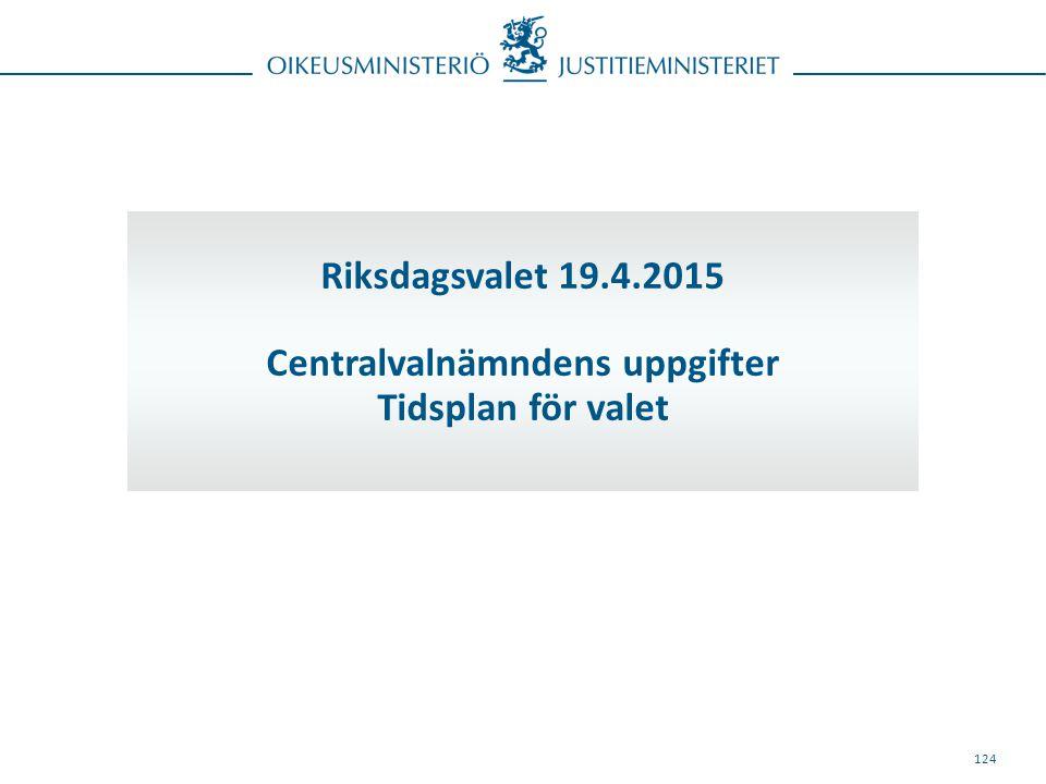124 Riksdagsvalet 19.4.2015 Centralvalnämndens uppgifter Tidsplan för valet