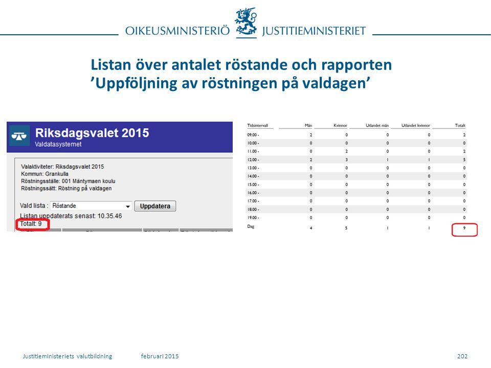 Listan över antalet röstande och rapporten 'Uppföljning av röstningen på valdagen' 202februari 2015Justitieministeriets valutbildning
